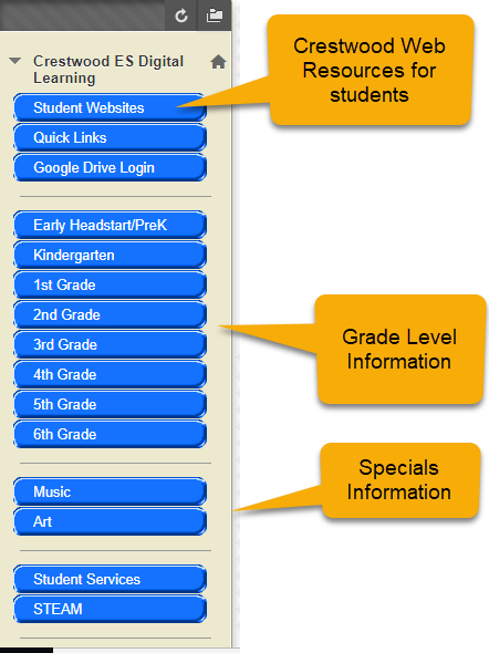 Menu of CWES Blackboard Site